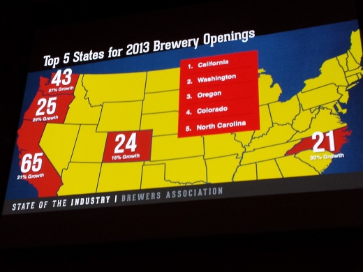 2013 New Brewery Openings - Craft Brewers Conference